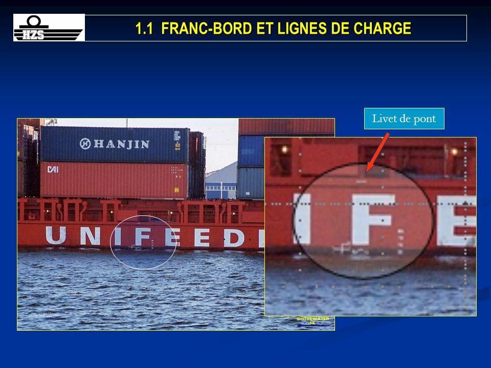 Livet de pont 1.1 FRANC-BORD ET LIGNES DE CHARGE