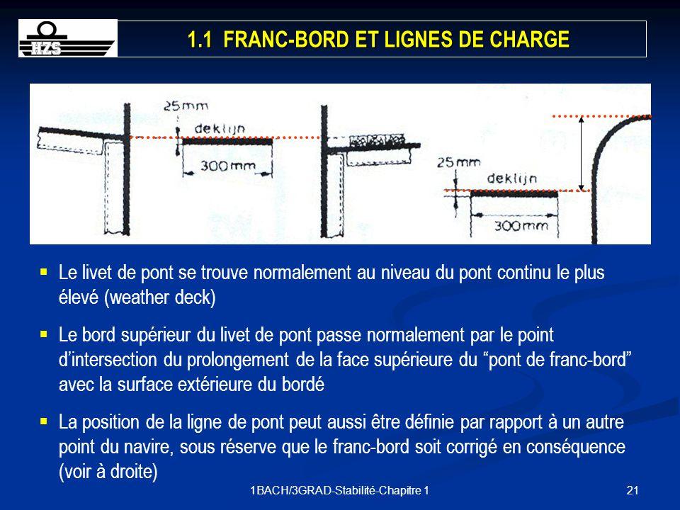 211BACH/3GRAD-Stabilité-Chapitre 1 Le livet de pont se trouve normalement au niveau du pont continu le plus élevé (weather deck) Le bord supérieur du