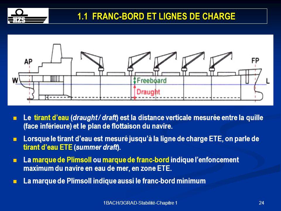 241BACH/3GRAD-Stabilité-Chapitre 1 Le tirant deau ( draught / draft ) est la distance verticale mesurée entre la quille (face inférieure) et le plan d