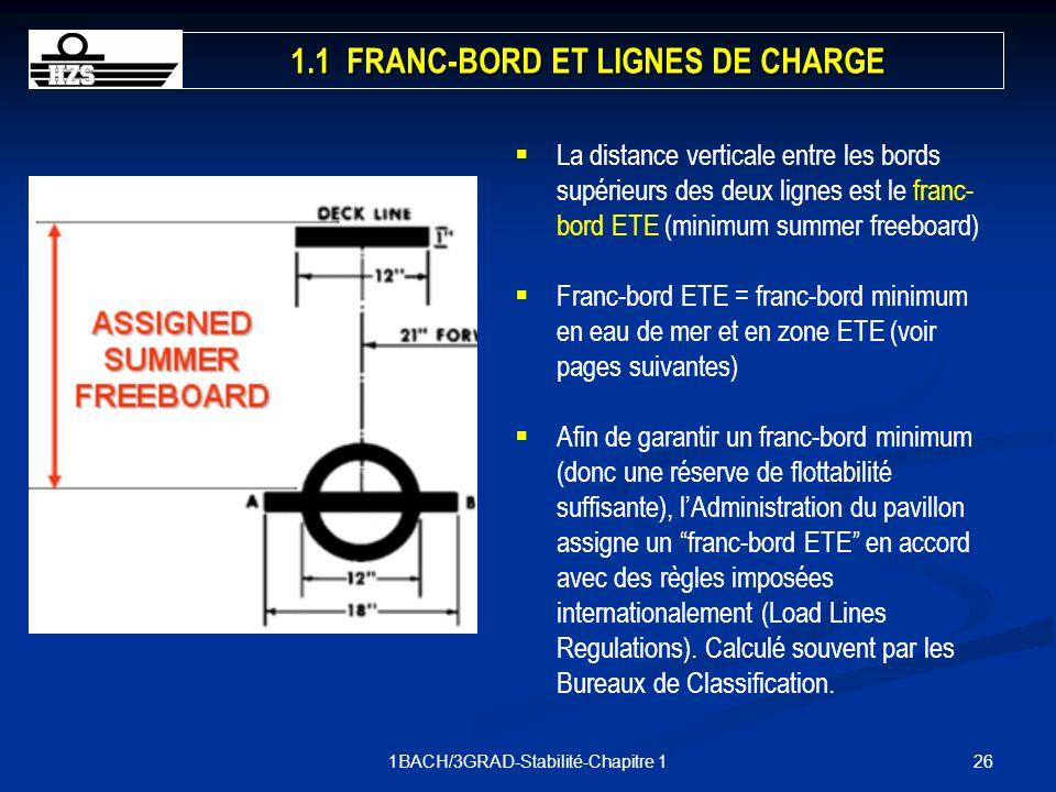 261BACH/3GRAD-Stabilité-Chapitre 1 La distance verticale entre les bords supérieurs des deux lignes est le franc- bord ETE (minimum summer freeboard)