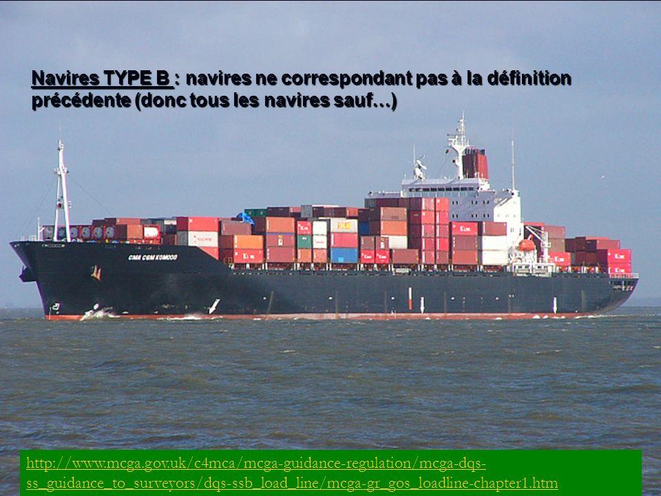 331BACH/3GRAD-Stabilité-Chapitre 1 Navires TYPE B : navires ne correspondant pas à la définition précédente (donc tous les navires sauf…) http://www.m