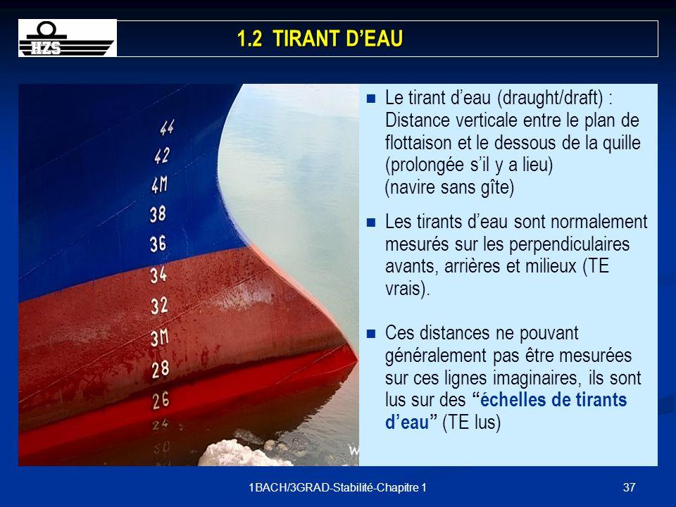 371BACH/3GRAD-Stabilité-Chapitre 1 1.2 TIRANT DEAU 1.2 TIRANT DEAU Le tirant deau (draught/draft) : Distance verticale entre le plan de flottaison et