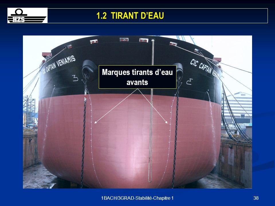 381BACH/3GRAD-Stabilité-Chapitre 1 Marques tirants deau avants 1.2 TIRANT DEAU 1.2 TIRANT DEAU