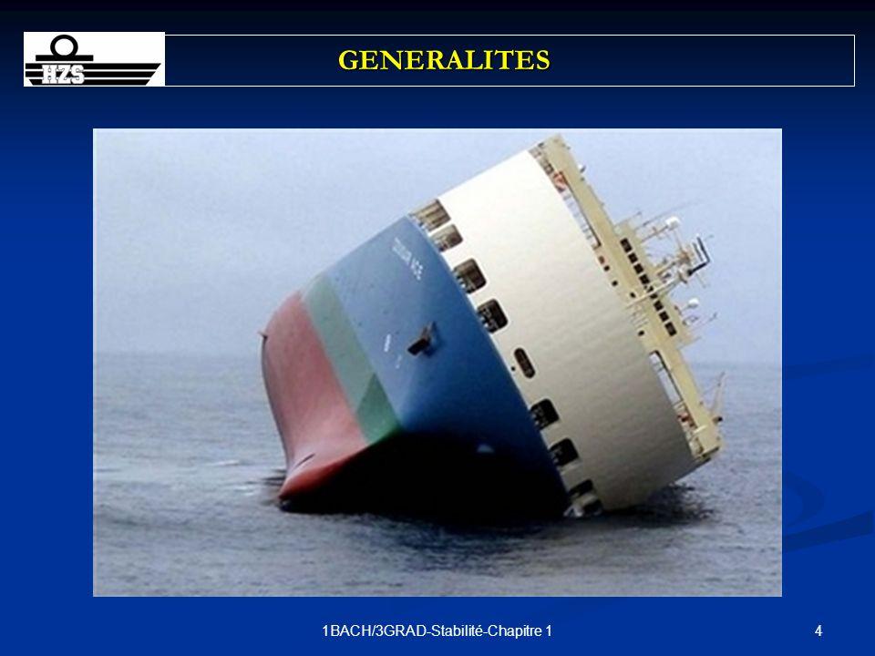 41BACH/3GRAD-Stabilité-Chapitre 1 GENERALITES