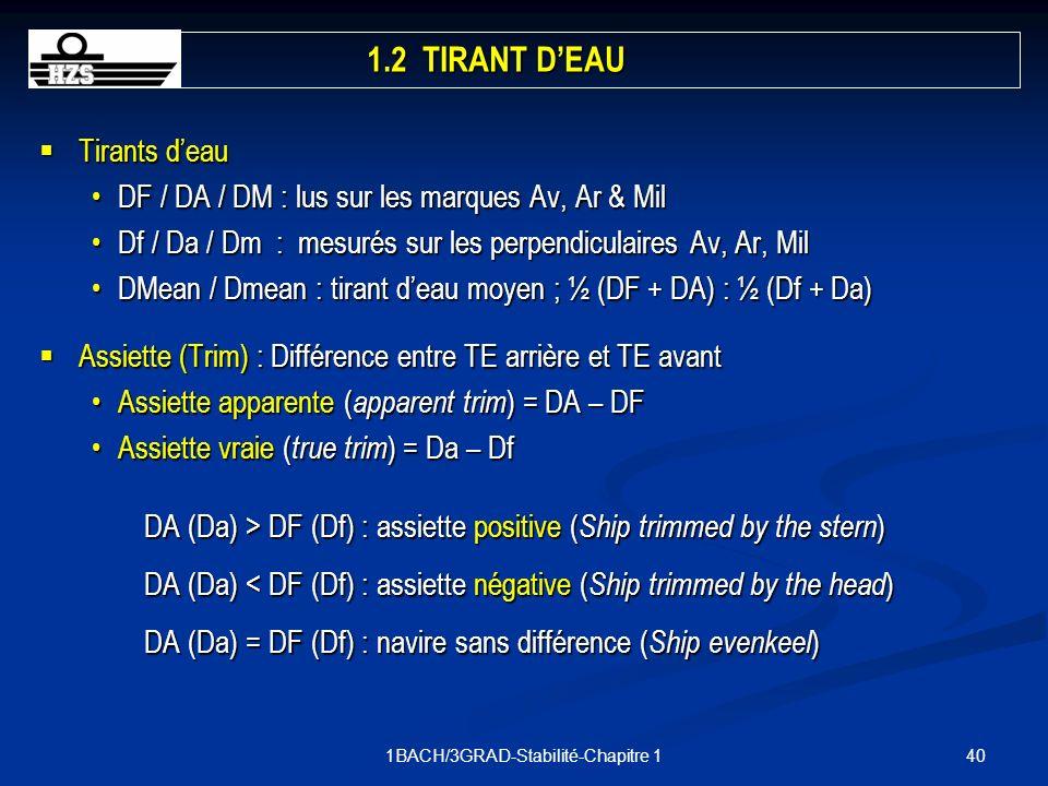 401BACH/3GRAD-Stabilité-Chapitre 1 Tirants deau Tirants deau DF / DA / DM : lus sur les marques Av, Ar & MilDF / DA / DM : lus sur les marques Av, Ar