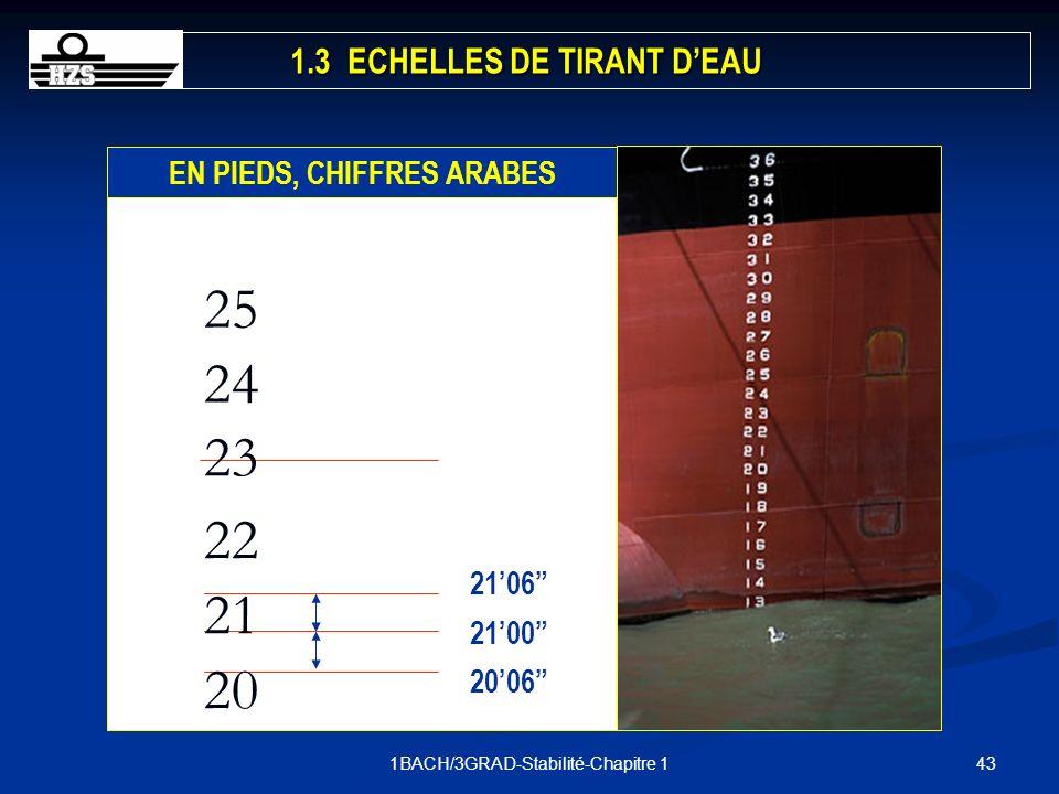 431BACH/3GRAD-Stabilité-Chapitre 1 EN PIEDS, CHIFFRES ARABES 2006 21 22 20 23 24 2100 2106 25 1.3 ECHELLES DE TIRANT DEAU 1.3 ECHELLES DE TIRANT DEAU