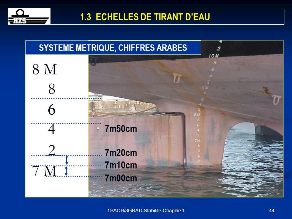 441BACH/3GRAD-Stabilité-Chapitre 1 4 8 M 8 2 7 M 7m20cm 7m50cm 7m00cm SYSTEME METRIQUE, CHIFFRES ARABES 7m10cm 1.3 ECHELLES DE TIRANT DEAU 1.3 ECHELLE