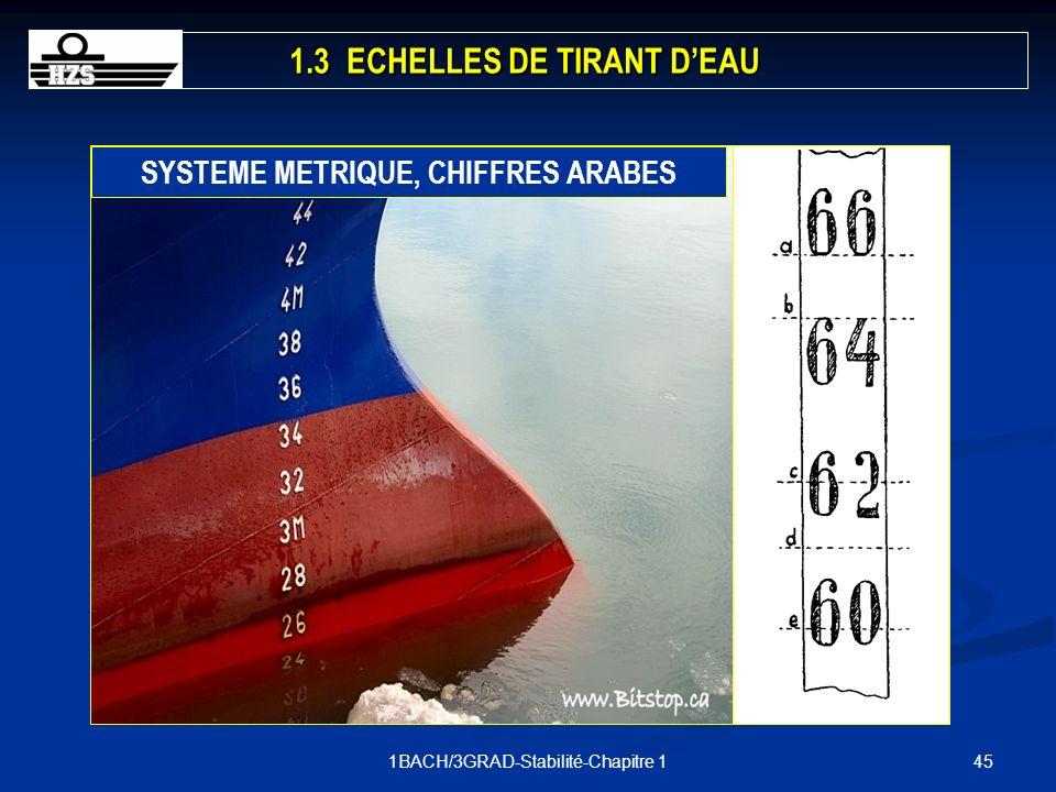 451BACH/3GRAD-Stabilité-Chapitre 1 SYSTEME METRIQUE, CHIFFRES ARABES 1.3 ECHELLES DE TIRANT DEAU 1.3 ECHELLES DE TIRANT DEAU