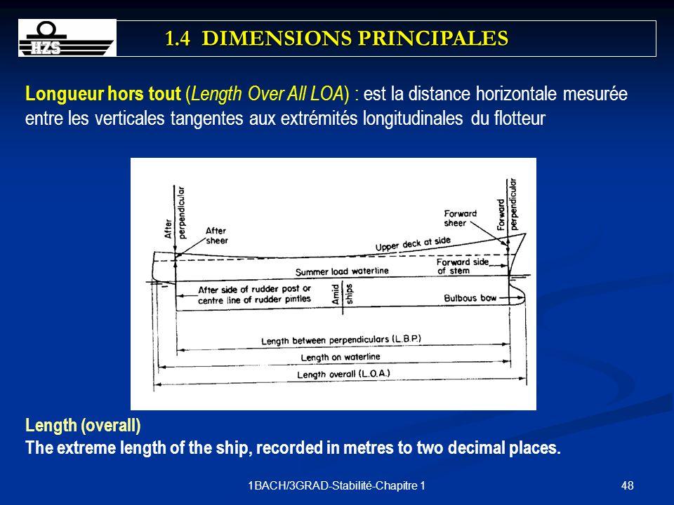 481BACH/3GRAD-Stabilité-Chapitre 1 Longueur hors tout ( Length Over All LOA ) : est la distance horizontale mesurée entre les verticales tangentes aux