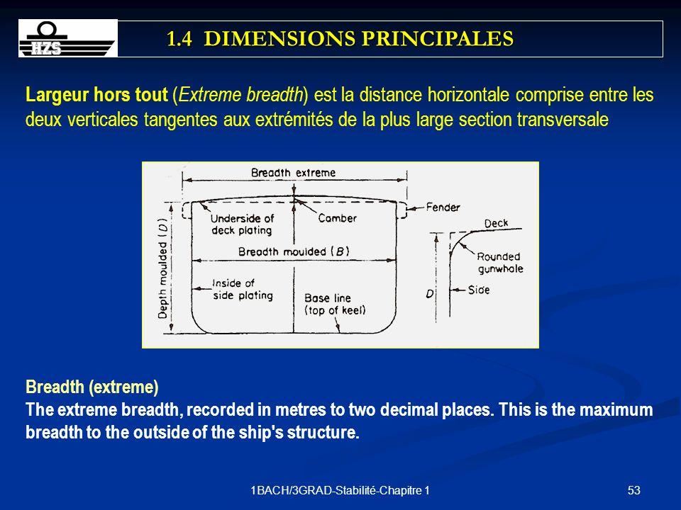 531BACH/3GRAD-Stabilité-Chapitre 1 Largeur hors tout ( Extreme breadth ) est la distance horizontale comprise entre les deux verticales tangentes aux