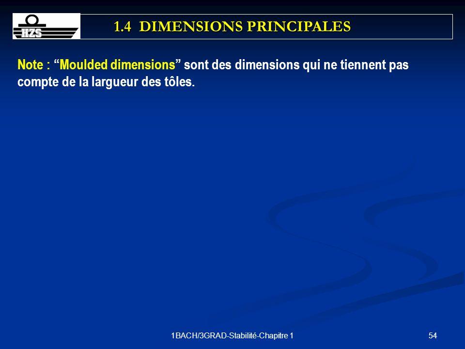 541BACH/3GRAD-Stabilité-Chapitre 1 Note : Moulded dimensions sont des dimensions qui ne tiennent pas compte de la largueur des tôles. 1.4 DIMENSIONS P