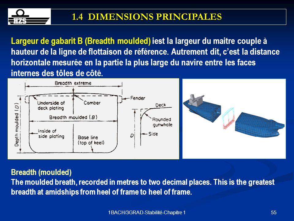 551BACH/3GRAD-Stabilité-Chapitre 1 Largeur de gabarit B (Breadth moulded) iest la largeur du maitre couple à hauteur de la ligne de flottaison de réfé