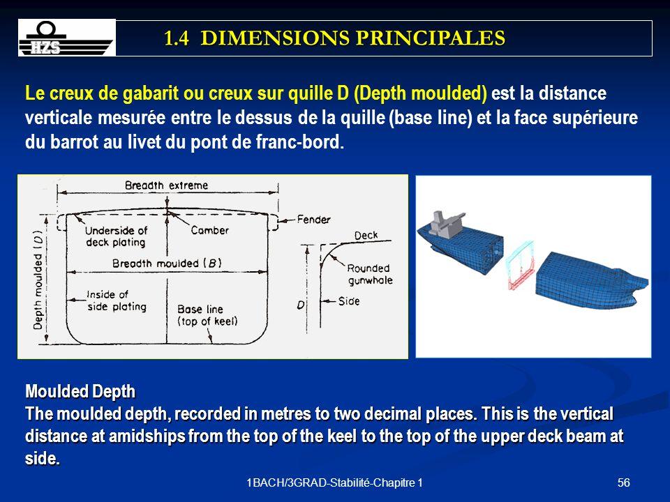 561BACH/3GRAD-Stabilité-Chapitre 1 Le creux de gabarit ou creux sur quille D (Depth moulded) est la distance verticale mesurée entre le dessus de la q
