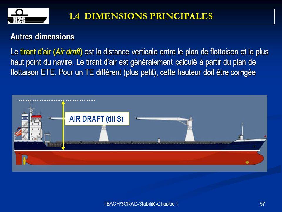 571BACH/3GRAD-Stabilité-Chapitre 1 Autres dimensions Le tirant dair ( Air draft ) est la distance verticale entre le plan de flottaison et le plus hau