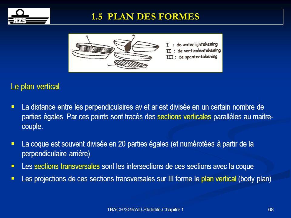 681BACH/3GRAD-Stabilité-Chapitre 1 Le plan vertical La distance entre les perpendiculaires av et ar est divisée en un certain nombre de parties égales