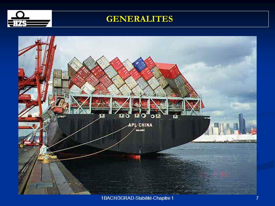 71BACH/3GRAD-Stabilité-Chapitre 1 GENERALITES