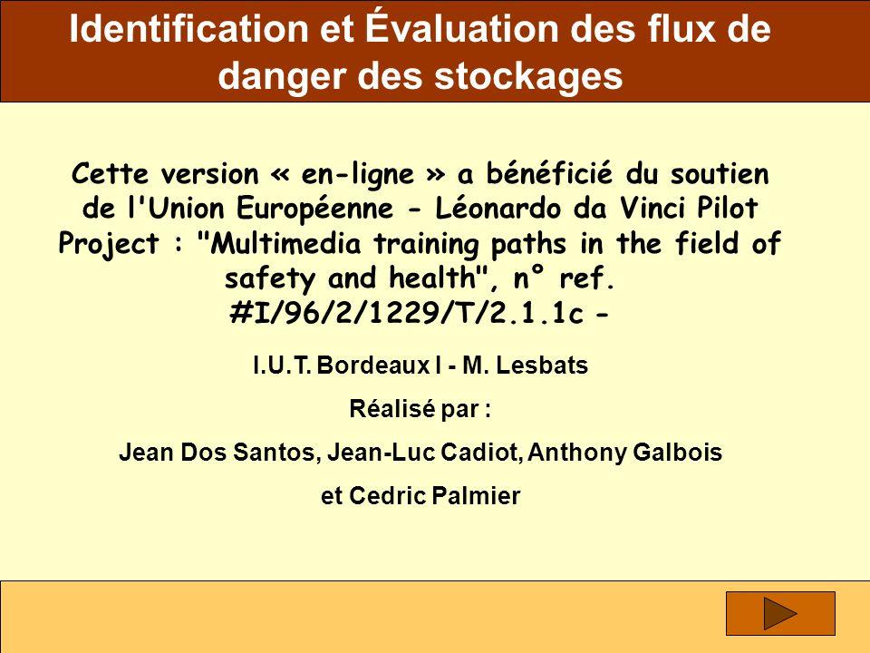 VAPORISATION SOURCE DU FLUX DE DANGER : FUITE FLUX THERMIQUE FLUX MECANIQUE FLUX POLLUANT FLUX TOXIQUE CIBLES DES FLUX DE DANGER POPULATIONSINSTALLATIONSECOSYSTEMES P n n EXPLOSION NAPPE Q ECOULEMENT LIQUIDE ECOULEMENT GAZEUX ECOULEMENT BIPHASIQUE AEROSOL FLASH Q NUAGE GAZEUX DISPERSION ATMOSPHERIQUE Q Menu Principal