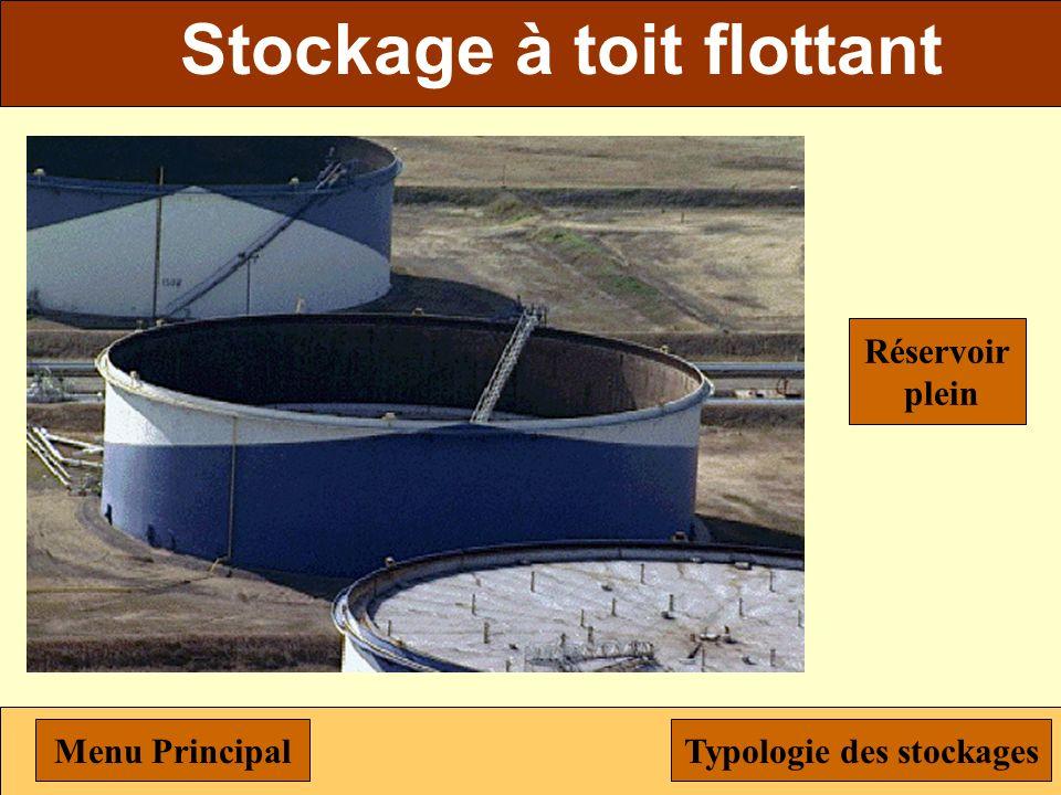 Stockage à toit fixe Menu PrincipalTypologie des stockages
