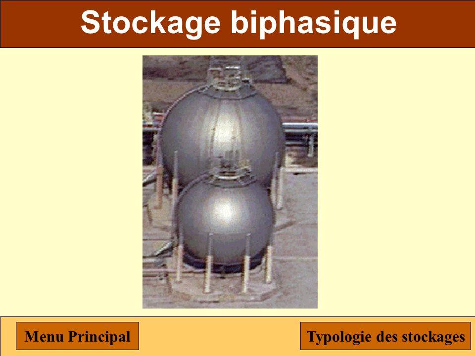 Stockage à toit flottant Menu PrincipalTypologie des stockages Réservoir vide