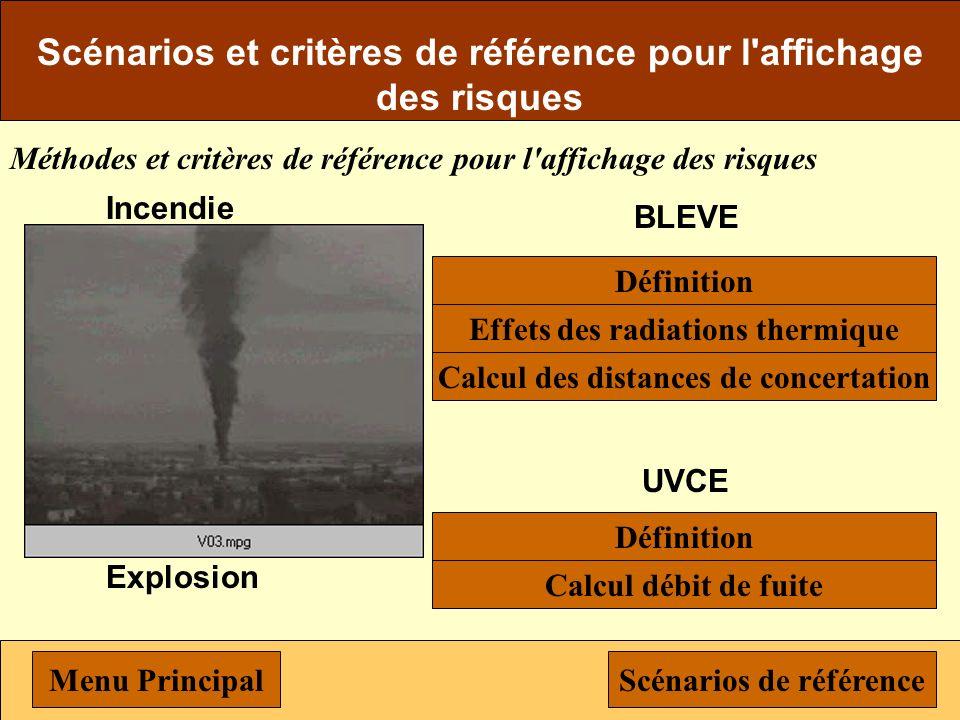 Scénarios de référence Méthodes et critères de référence pour l'affichage des risques Incendie MENU Installation des gaz combustibles liquéfiés Capaci