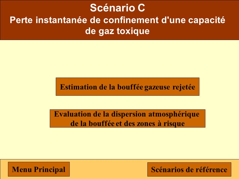 Débit de fuite II:Phase gazeuse Pression amont constante K < K C : écoulement critique Q=Débit massique de fuite kg/s S=Section de l orifice m2C=Coeff