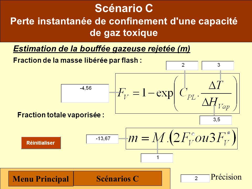 Scénario C Perte instantanée de confinement d'une capacité de gaz toxique Scénarios de référence Estimation de la bouffée gazeuse rejetée Evaluation d