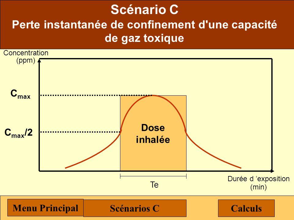 Scénario C Perte instantanée de confinement d'une capacité de gaz toxique Menu Principal Evaluation de la dispersion atmosphérique de la bouffée et de