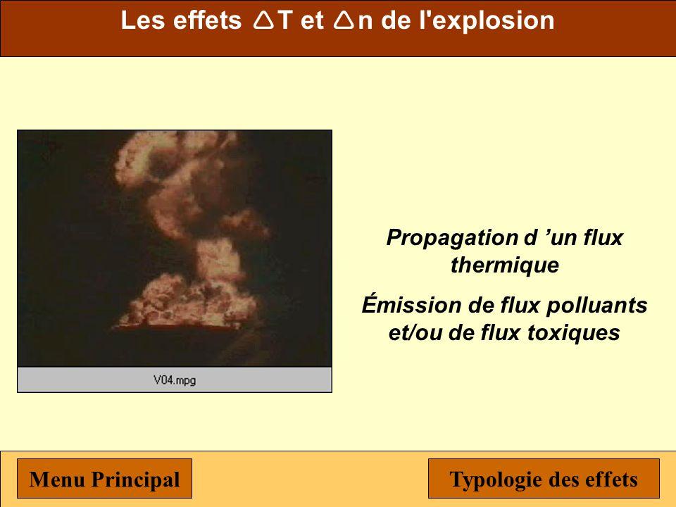 Les effets P et m de l'explosion Émission d une onde de pression Projection de missiles Menu Principal Typologie des effets