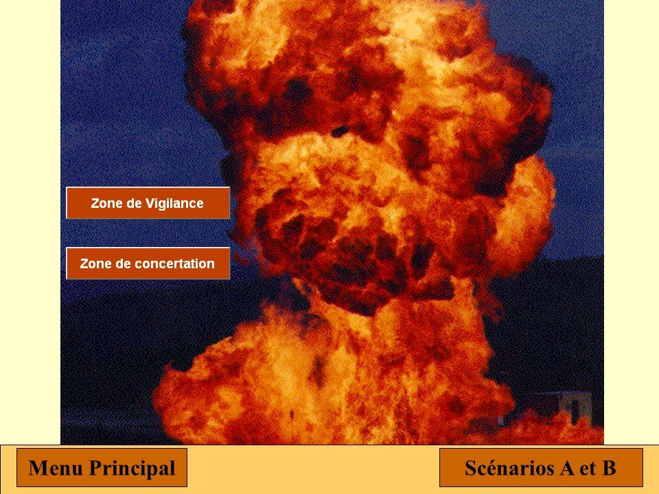 Définition de l explosion Source d explosionPropagation du flux Transformations physiques Transformations chimiques Onde de pressionFlux de matière as