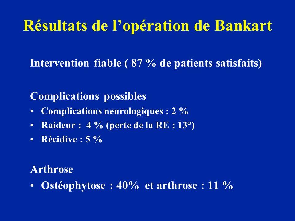 Résultats de lopération de Bankart Intervention fiable ( 87 % de patients satisfaits) Complications possibles Complications neurologiques : 2 % Raideu