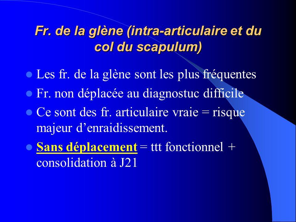 Fr. de la glène (intra-articulaire et du col du scapulum) Les fr. de la glène sont les plus fréquentes Fr. non déplacée au diagnostuc difficile Ce son