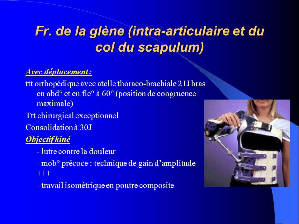 Fr. de la glène (intra-articulaire et du col du scapulum) Avec déplacement : ttt orthopédique avec atelle thoraco-brachiale 21J bras en abd° et en fle