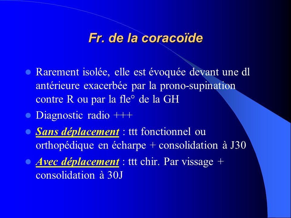 Fr. de la coracoïde Rarement isolée, elle est évoquée devant une dl antérieure exacerbée par la prono-supination contre R ou par la fle° de la GH Diag