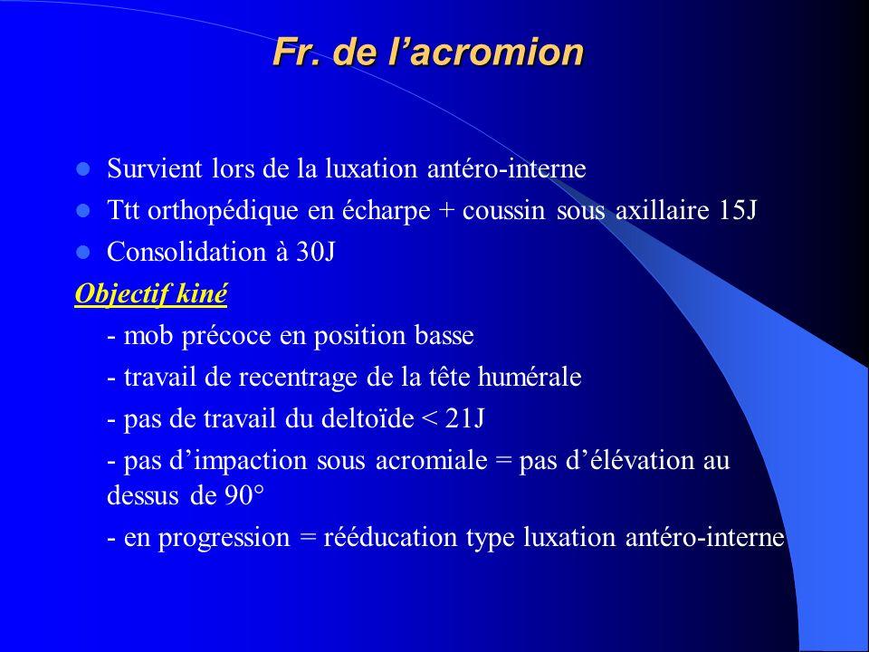 Fr. de lacromion Survient lors de la luxation antéro-interne Ttt orthopédique en écharpe + coussin sous axillaire 15J Consolidation à 30J Objectif kin