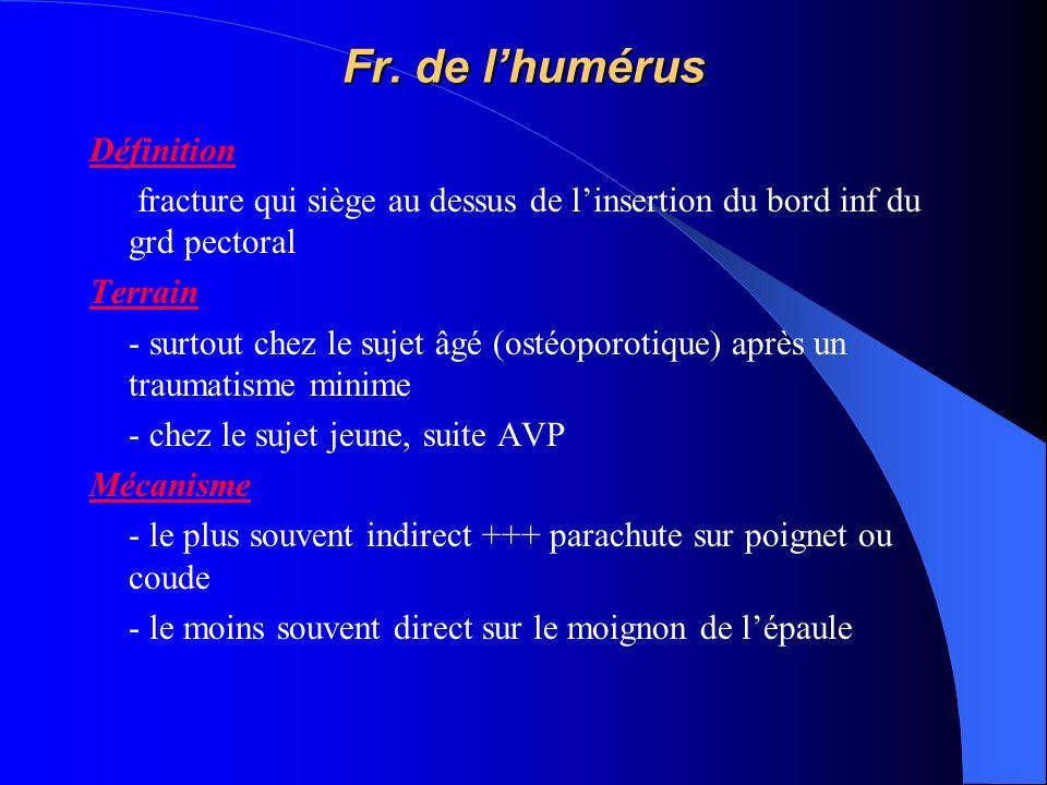 Fr. de lhumérus Définition fracture qui siège au dessus de linsertion du bord inf du grd pectoral Terrain - surtout chez le sujet âgé (ostéoporotique)