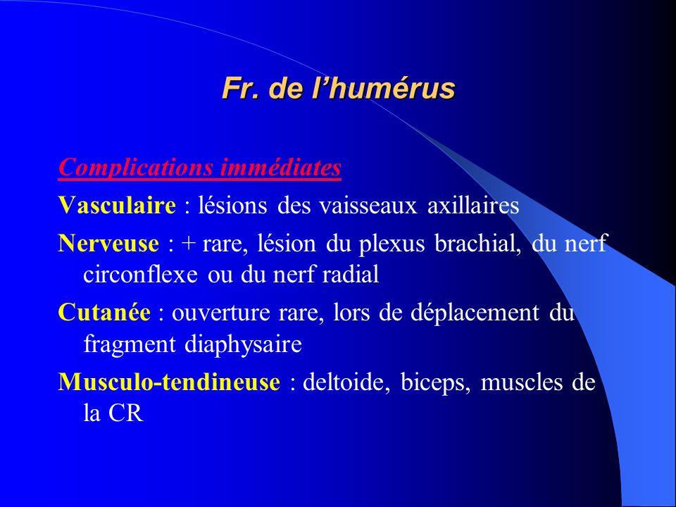 Complications immédiates Vasculaire : lésions des vaisseaux axillaires Nerveuse : + rare, lésion du plexus brachial, du nerf circonflexe ou du nerf ra