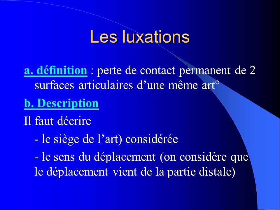 a. définition : perte de contact permanent de 2 surfaces articulaires dune même art° b. Description Il faut décrire - le siège de lart) considérée - l