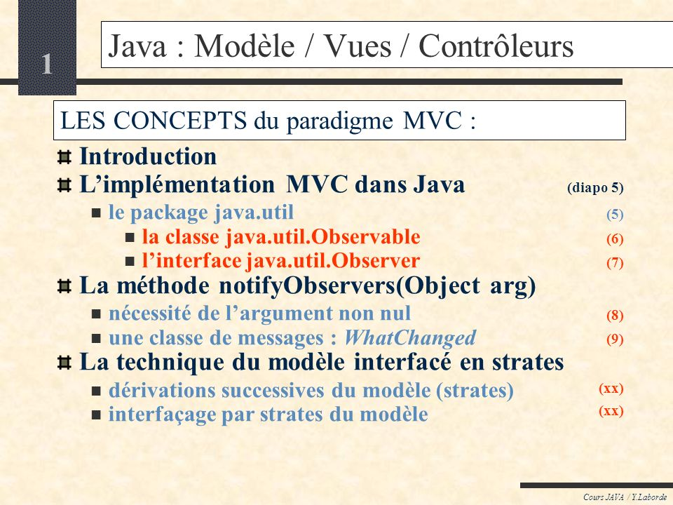 1 Cours JAVA / Y.Laborde Java : Modèle / Vues / Contrôleurs LES CONCEPTS du paradigme MVC : Introduction Limplémentation MVC dans Java le package java.util la classe java.util.Observable linterface java.util.Observer La méthode notifyObservers(Object arg) nécessité de largument non nul une classe de messages : WhatChanged La technique du modèle interfacé en strates dérivations successives du modèle (strates) interfaçage par strates du modèle (diapo 5) (5) (6) (7) (8) (9) (xx)