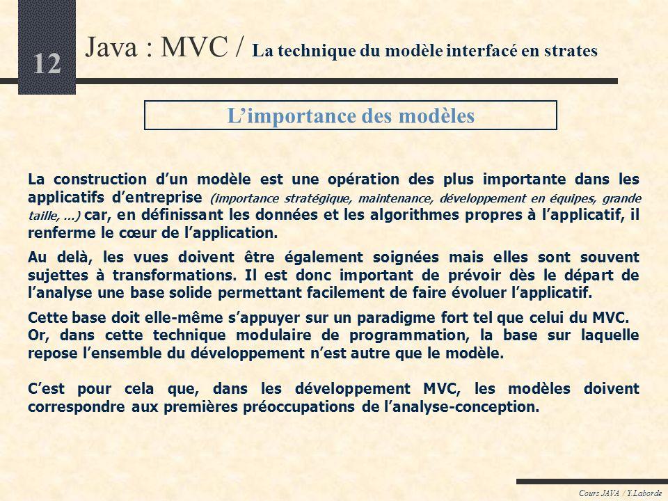 12 Cours JAVA / Y.Laborde Java : MVC / La technique du modèle interfacé en strates Limportance des modèles La construction dun modèle est une opératio