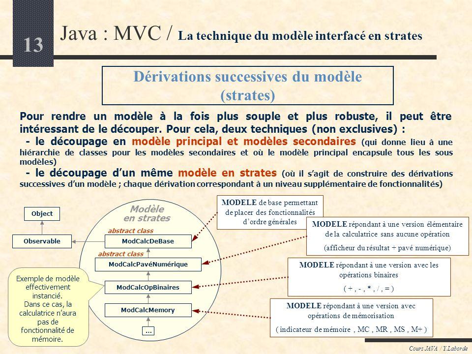 13 Cours JAVA / Y.Laborde Java : MVC / La technique du modèle interfacé en strates Dérivations successives du modèle (strates) Pour rendre un modèle à