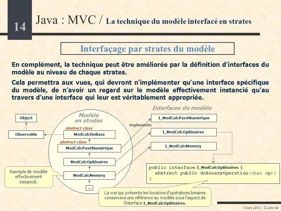 14 Cours JAVA / Y.Laborde Java : MVC / La technique du modèle interfacé en strates Interfaçage par strates du modèle En complément, la technique peut être améliorée par la définition dinterfaces du modèle au niveau de chaque strates.