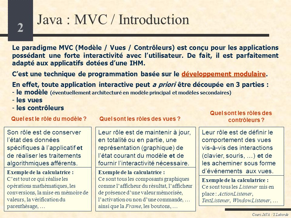 2 Cours JAVA / Y.Laborde Java : MVC / Introduction Le paradigme MVC (Modèle / Vues / Contrôleurs) est conçu pour les applications possédant une forte