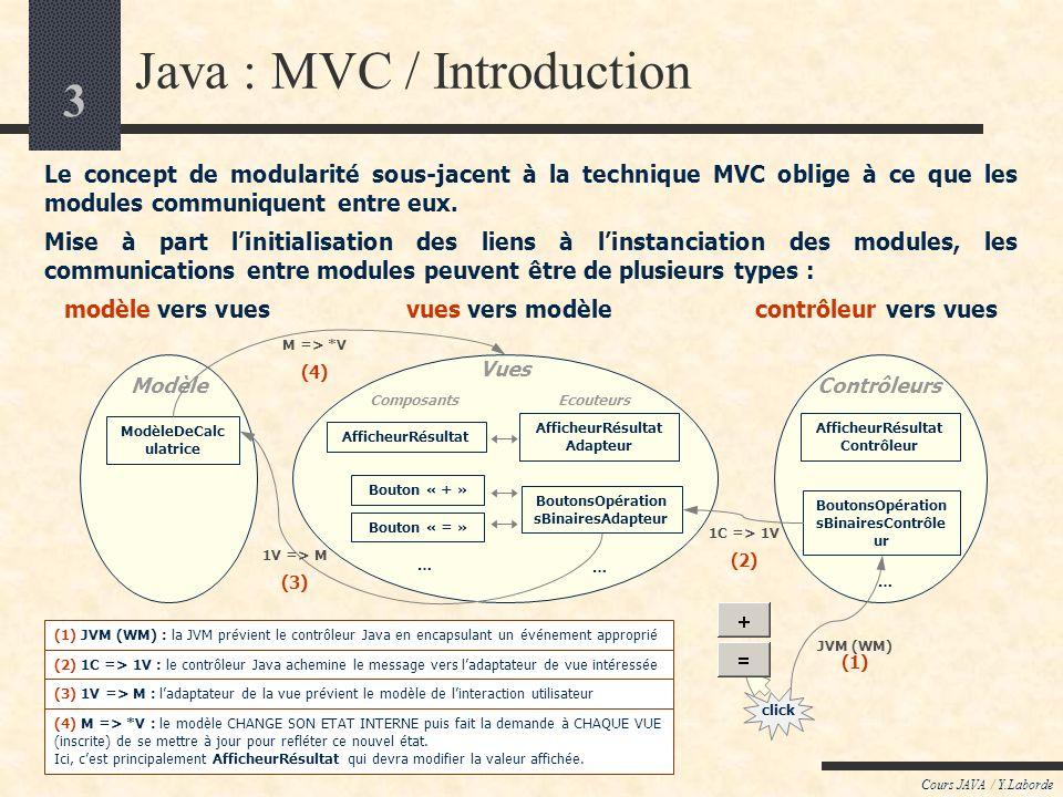 4 Cours JAVA / Y.Laborde Java : MVC / Introduction Ainsi avec le paradigme MVC : - chaque contrôleur communique avec une vue - chaque vue communique avec un modèle (et éventuellement avec des sous-modèles) mais - le modèle communique toujours avec de nombreuses vues sans véritablement les distinguer les unes des autres.