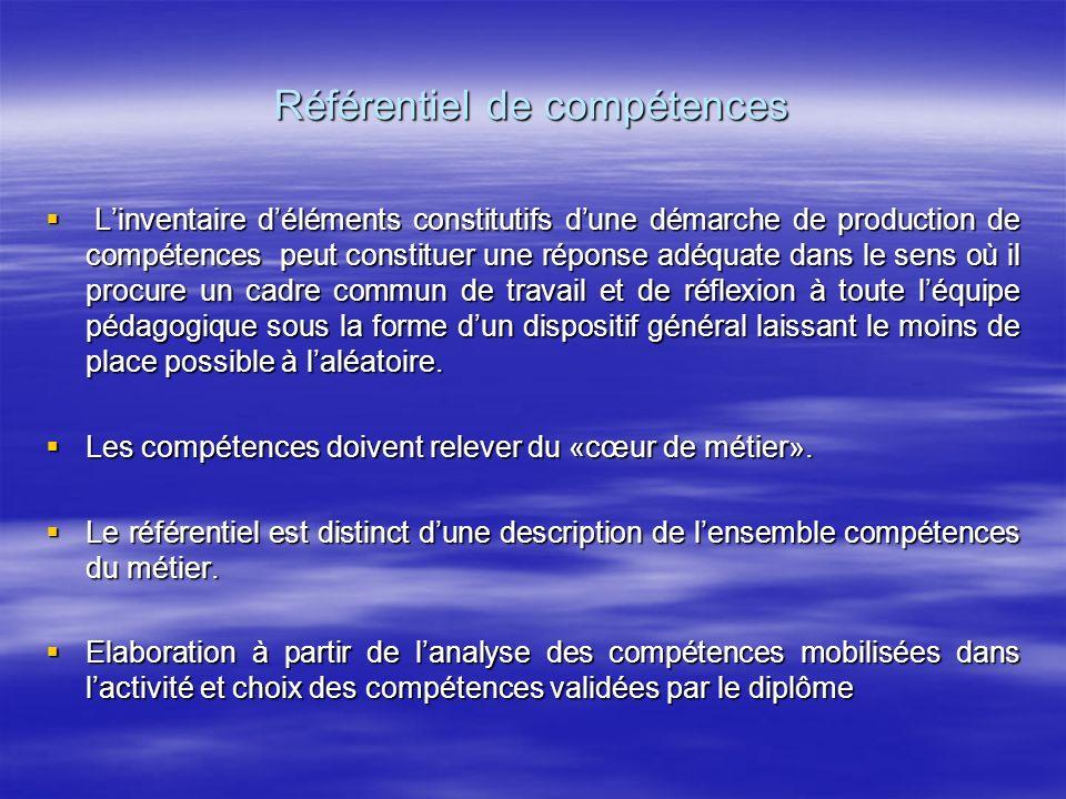 Référentiel de compétences Linventaire déléments constitutifs dune démarche de production de compétences peut constituer une réponse adéquate dans le