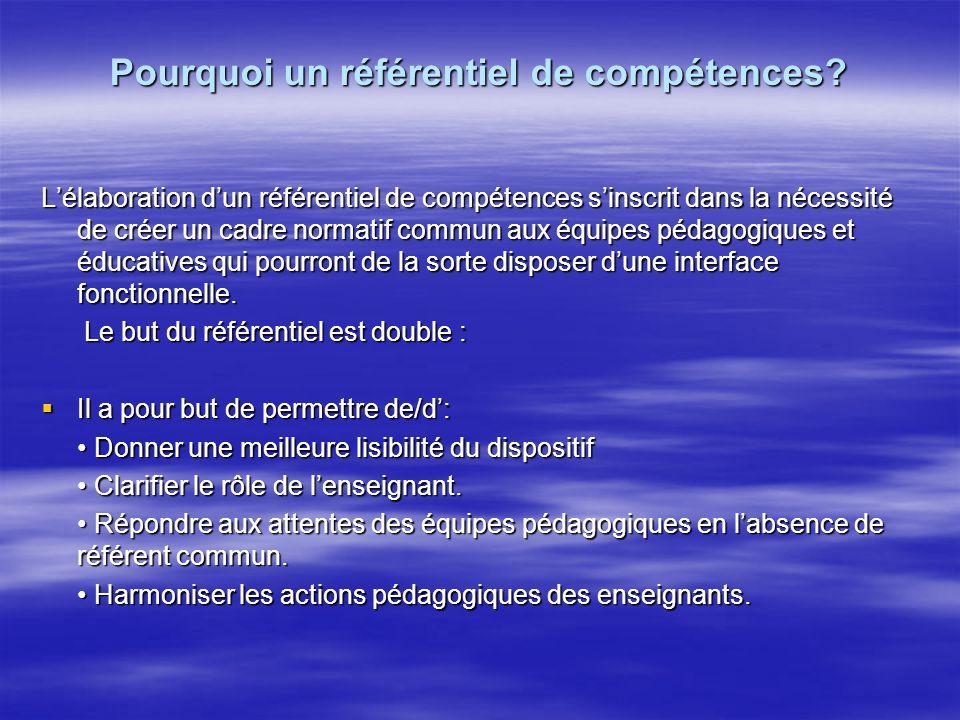 Pourquoi un référentiel de compétences? Lélaboration dun référentiel de compétences sinscrit dans la nécessité de créer un cadre normatif commun aux é