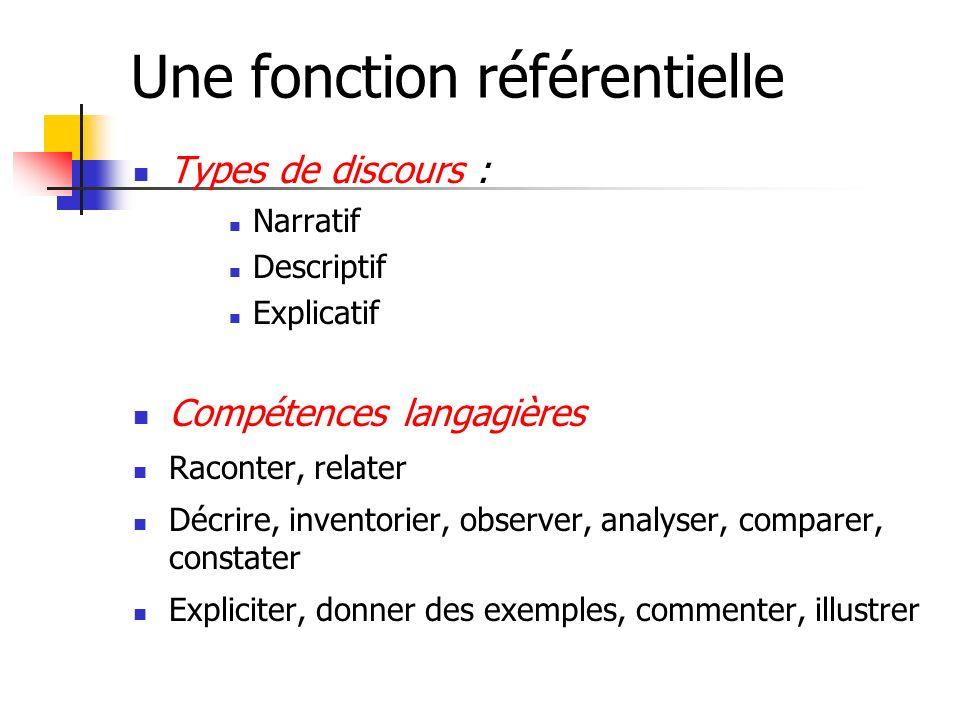 Une fonction référentielle Types de discours : Narratif Descriptif Explicatif Compétences langagières Raconter, relater Décrire, inventorier, observer