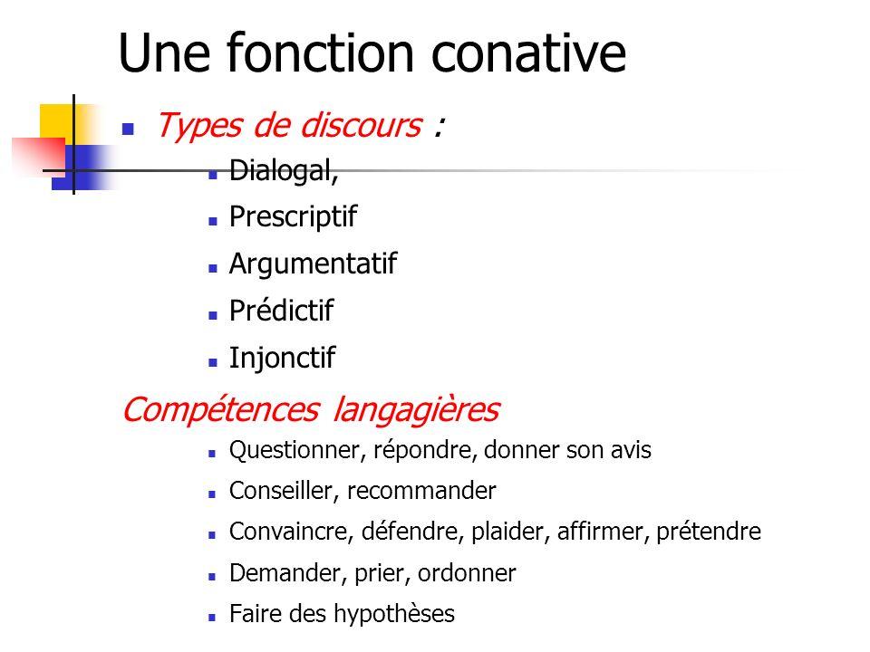 Une fonction conative Types de discours : Dialogal, Prescriptif Argumentatif Prédictif Injonctif Compétences langagières Questionner, répondre, donner