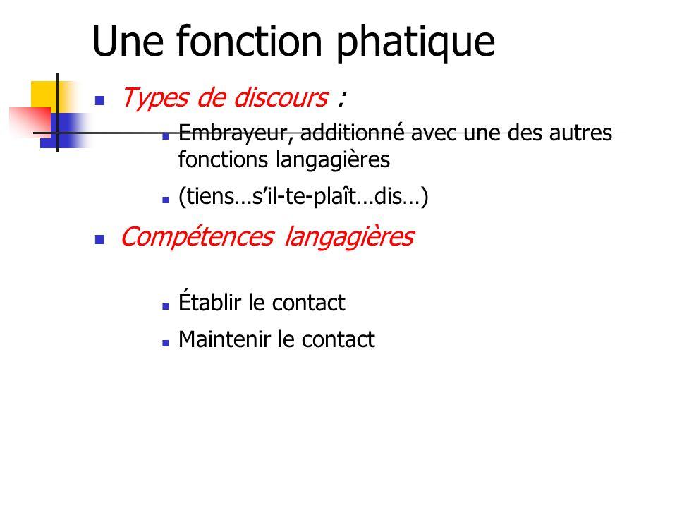 Une fonction phatique Types de discours : Embrayeur, additionné avec une des autres fonctions langagières (tiens…sil-te-plaît…dis…) Compétences langag