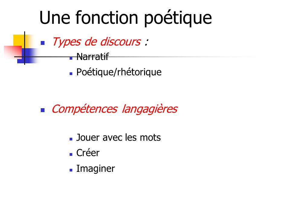 Une fonction poétique Types de discours : Narratif Poétique/rhétorique Compétences langagières Jouer avec les mots Créer Imaginer