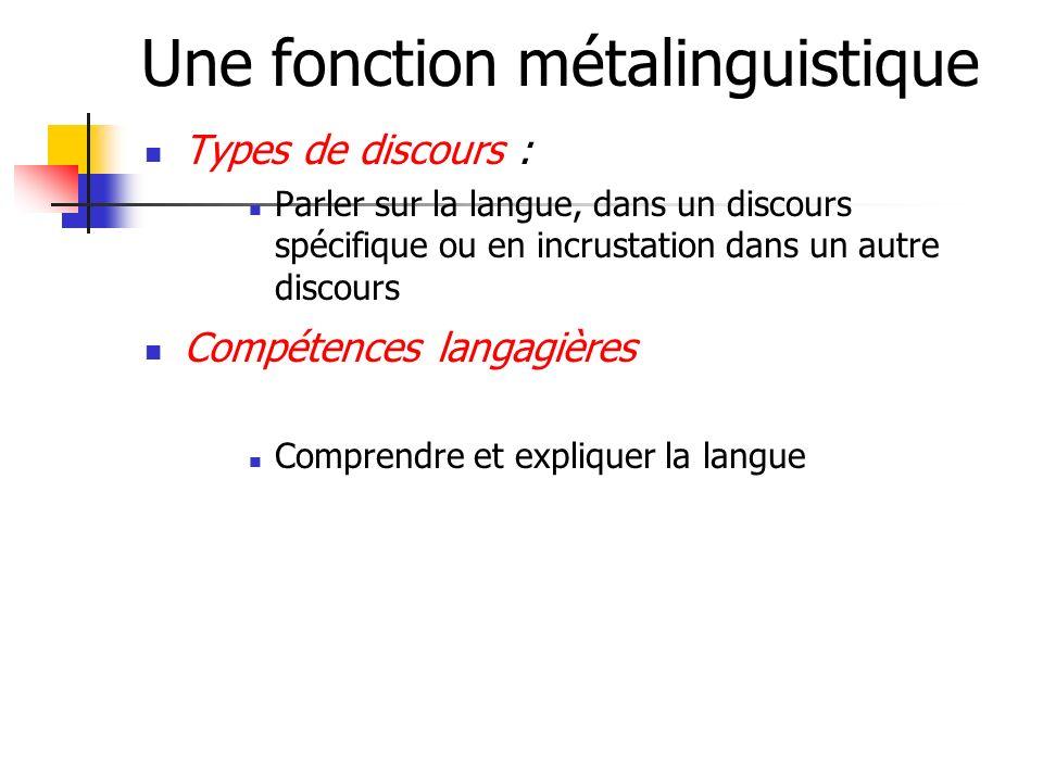 Une fonction métalinguistique Types de discours : Parler sur la langue, dans un discours spécifique ou en incrustation dans un autre discours Compéten